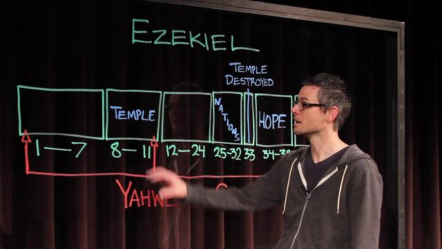 Bible in Five: Ezekiel 33-48 | Blackhawk Church