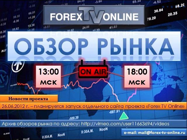 Обзор рынка форекс