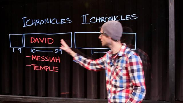 Bible in Five: 1 and 2 Chronicles | Blackhawk Church