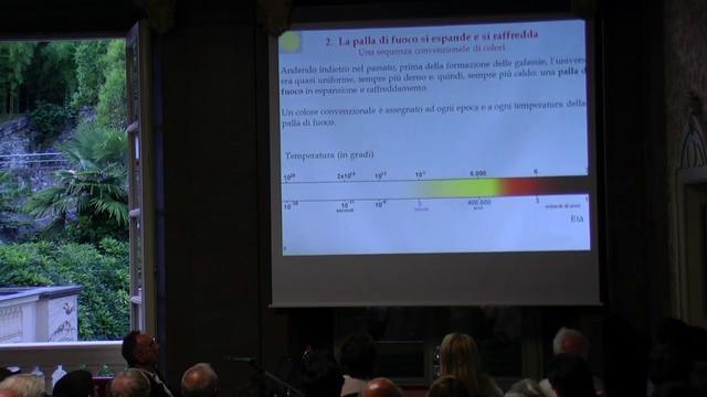 Bruno Bertotti - La storia dell'universo (3/6)