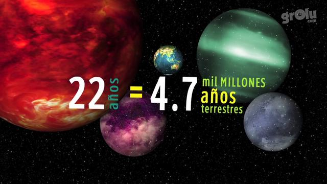La historia condensada del Universo