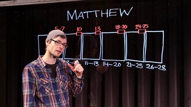 Bible in Five: Matthew 14-28 | Blackhawk Church