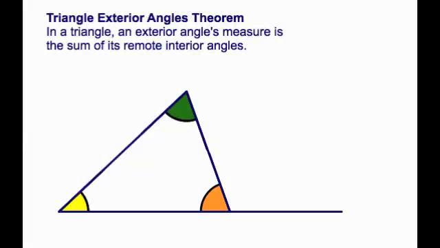 Gsp Demo Triangle Exterior Angles Theorem On Vimeo