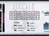 2013 Armada Norwalk