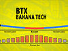 Lib Tech BANANA TECHNOLOGY  BTX: