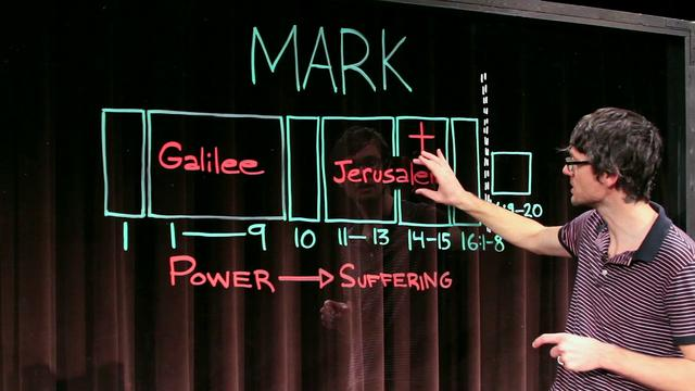 Bible in Five: Mark | Blackhawk Church