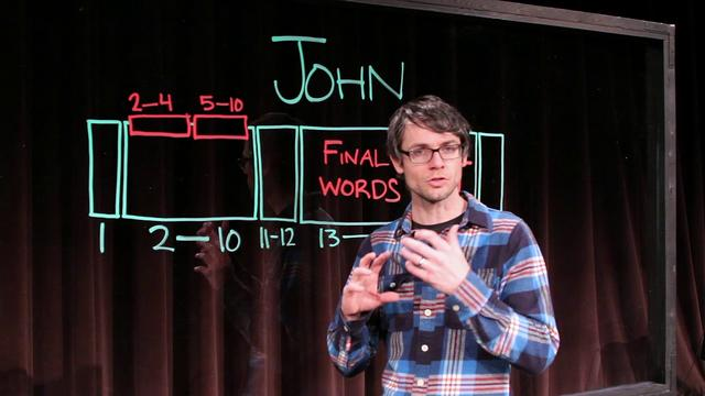 Bible in Five: John 1-12 | Blackhawk Church