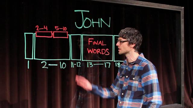 Bible in Five: John 13-21 | Blackhawk Church