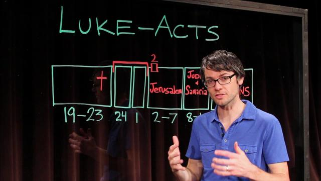 Bible in Five: Luke and Acts | Blackhawk Church