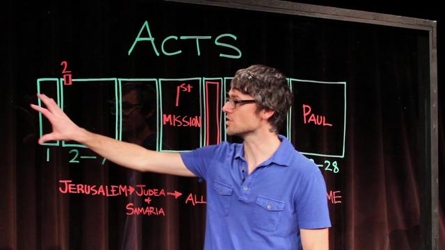 Bible in Five: Acts | Blackhawk Church