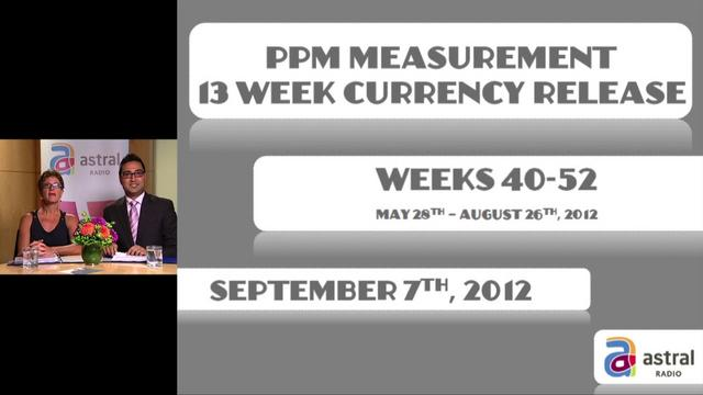 PPM Measurement of 13 Week Currency Release, September 7, 2012