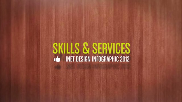 inetdesign - skills and services