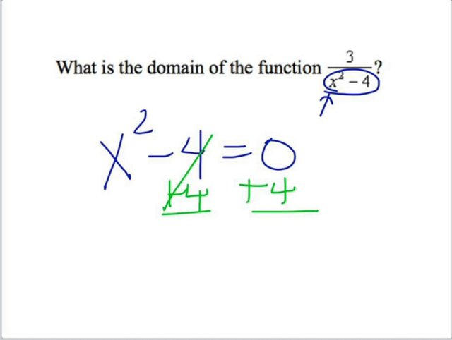 how to solve for domain and range algebraically