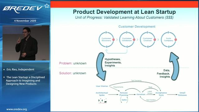 Eric Ries on The Lean Startup