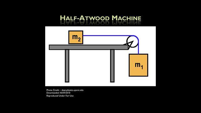 half atwood machine