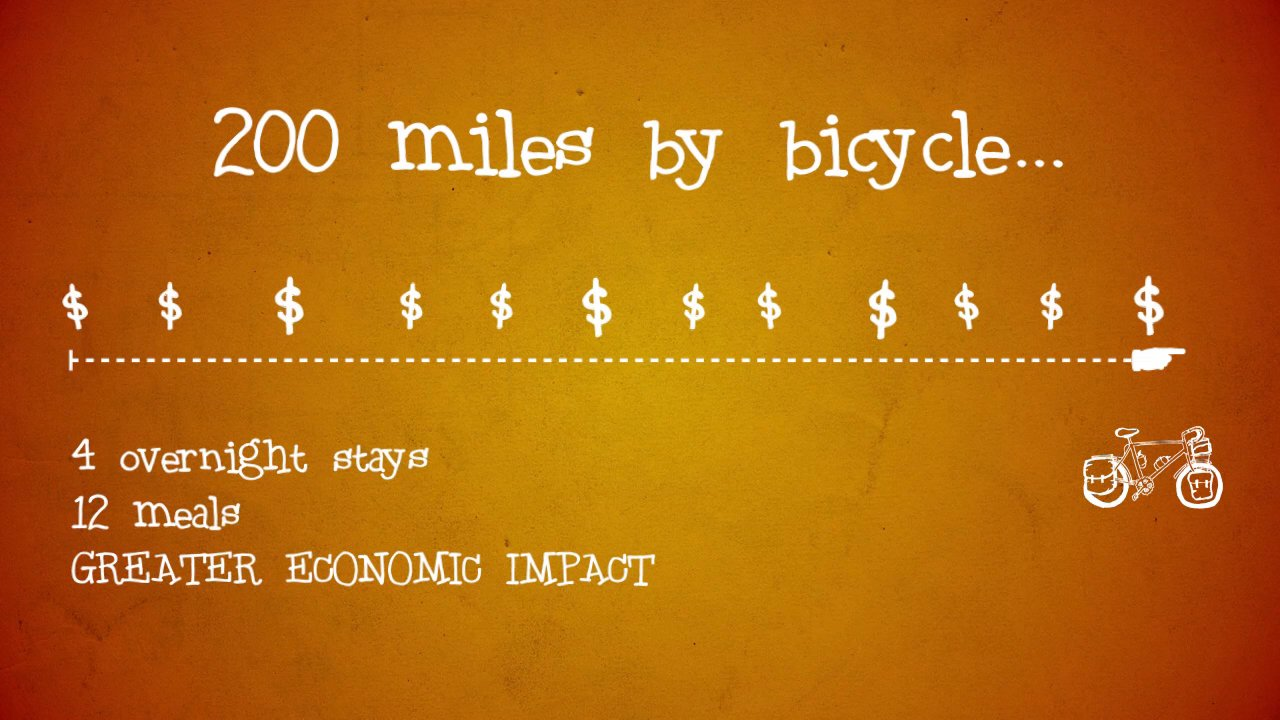 How Bicycles Can Save Small Town America - PathLessPedaled.com