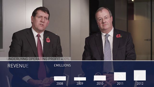 Fenner PLC Full Year Results