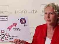 Dipl. Wi-Ing Regina Mang: Erfolgreiche Teamarbeit: Die drei entscheidenden Faktoren