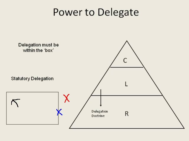 Delegation Of Authority http://vimeo.com/55437914