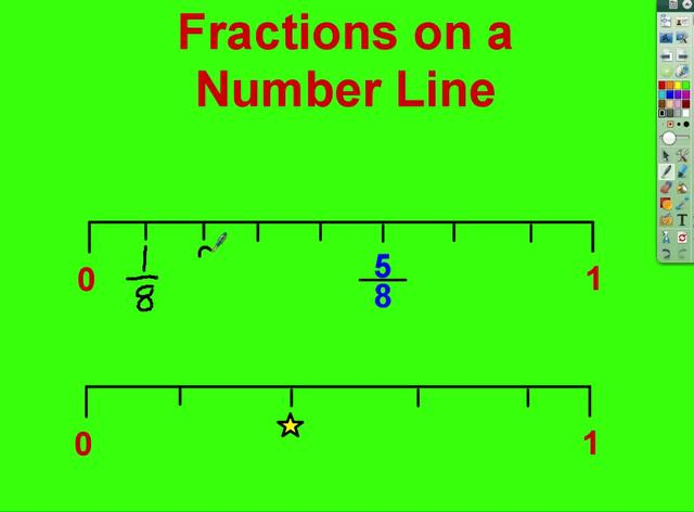 Mixed Numbers and Improper Fractions on a Number Line on Vimeo