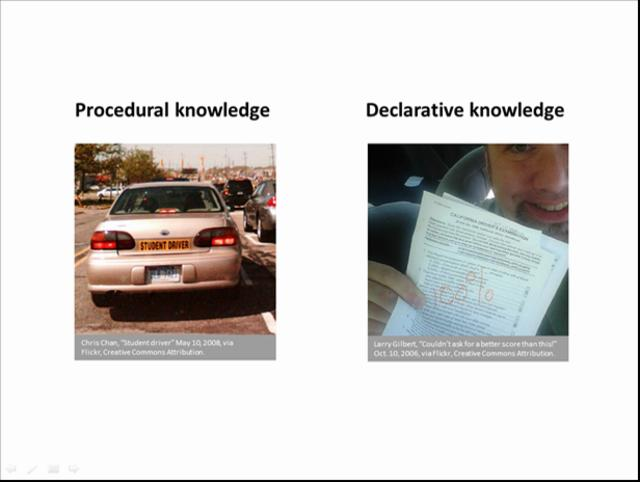 Jan 4, 2013. Types of knowledge. The types of knowledge include procedural knowledge,  declarative knowledge and heuristic knowledge. Procedural.