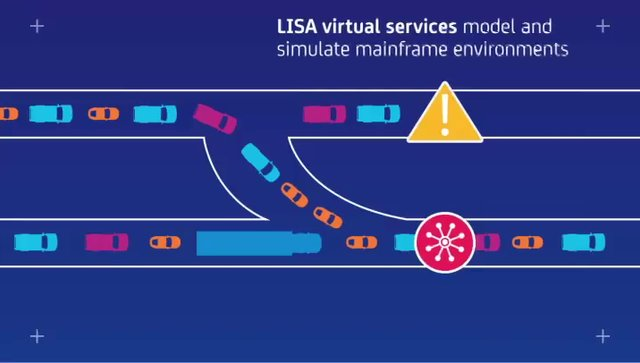 CA LISA Video Overview - Get in the Agile Development Fast Lane (2013)