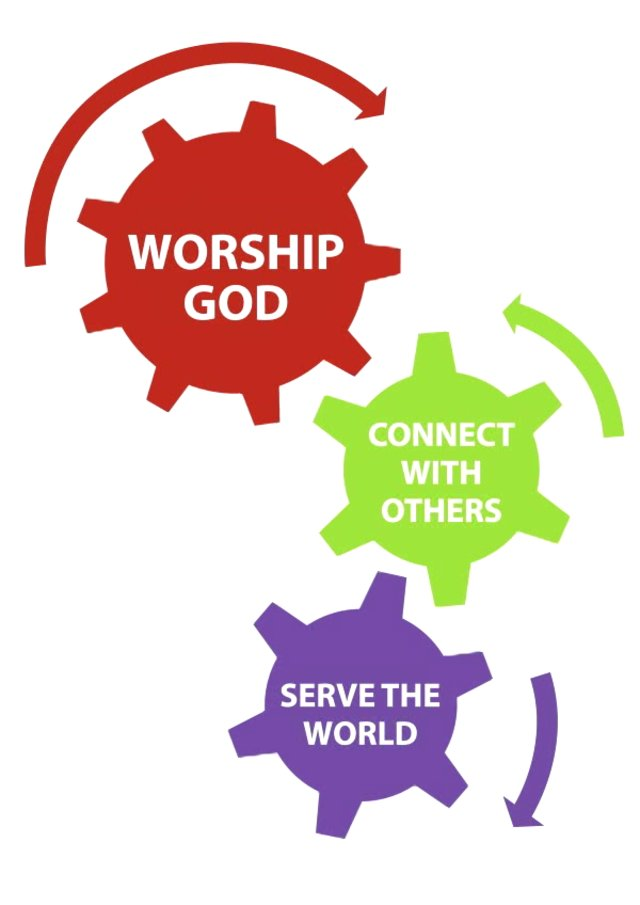 Spiritual Transformation Process