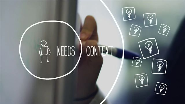 Human Centered Design at Amway Business Innovations