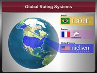 Global Rating System