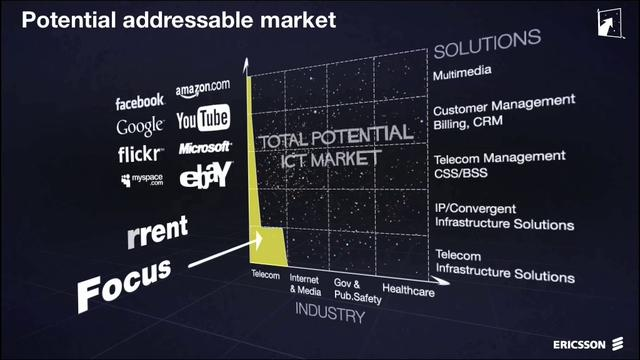 Cosmic Presentation Slides