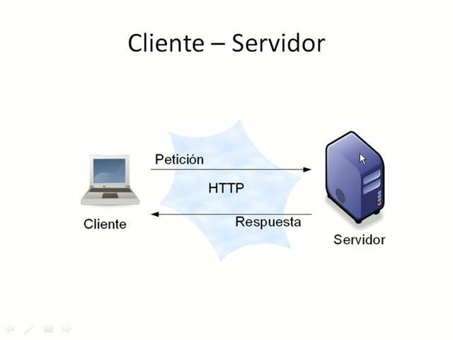 PHP - PHP básico, instalación y configuración de un servidor local
