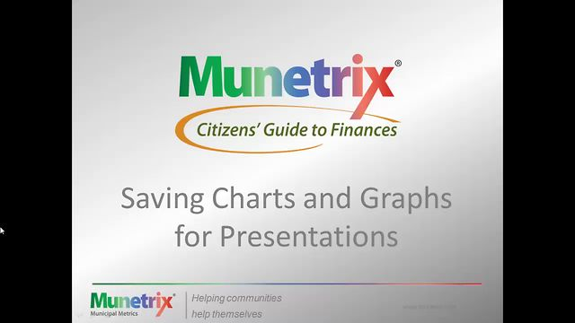 Saving Charts for Presentations