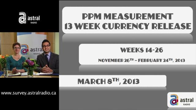 13 week PPM Radio Results and Analysis March 2013, Astral Radio