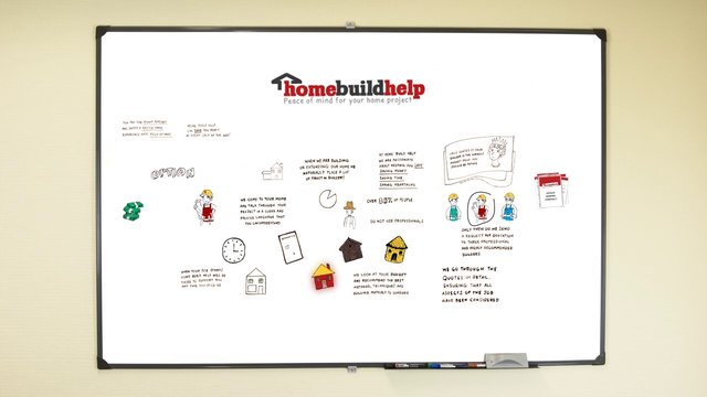 Home Build Help Whiteboard Animation
