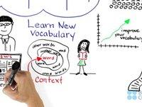 Teach IELTS videos