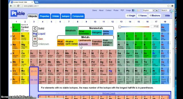 Interactive Teaching of Periodic Table on Vimeo