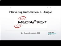 Marketing Automation & Drupal: Presentation by Jim Caruso to the Atlanta Drupal User Group (ADUG) April, 11, 2013