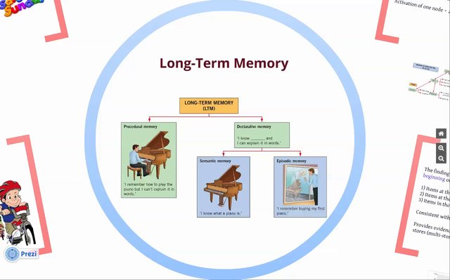 thesis statement on memory loss Update: oh my thesis state statement is memory can be affected in many ways from what we consume or even the way we position our bodies however, one of.