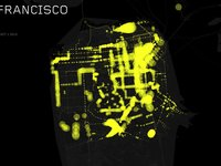 Transit Patterns: San Francisco