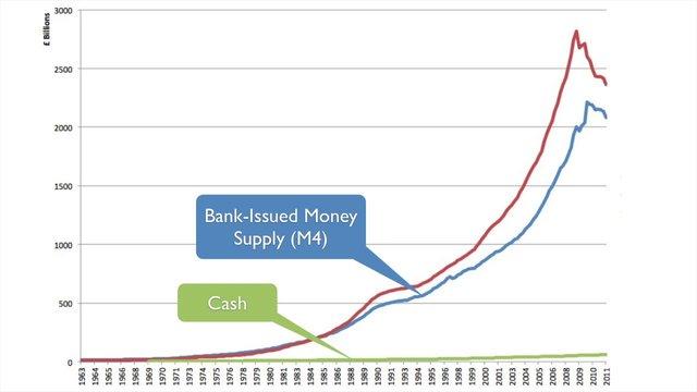 Ben Dyson - Just Banking Presentation