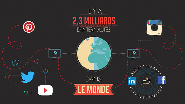 LES RESEAUX SOCIAUX EN 2013 on Vimeo