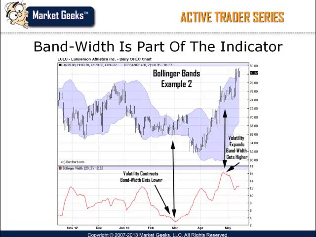 The squeeze bollinger bands