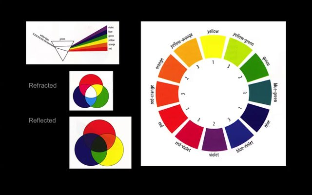 Formal Elements Colour : The formal elements of art light color on vimeo