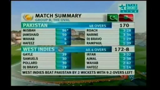 Pakistan vs West Indies (ICC Champions Trophy 2013) - Highlights