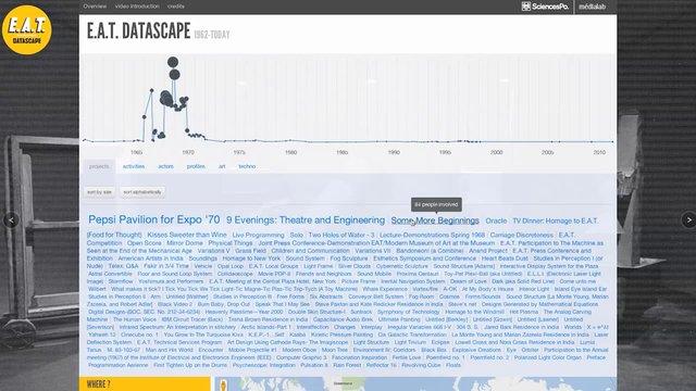 EAT Datascape