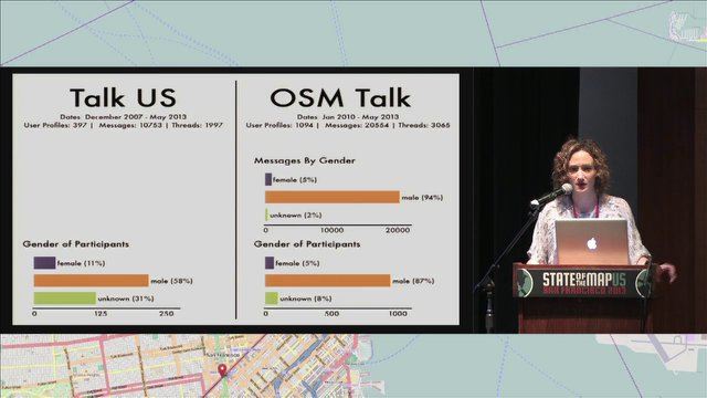 Alyssa Wright - The Threads of OSM Discussions: Are the Doors Really Open?