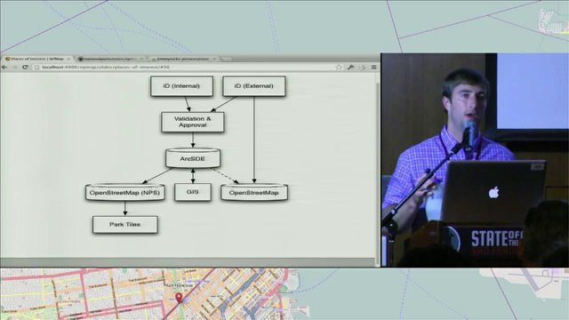 Nate Irwin - Improving Data Collection in OpenStreetMap to Better Map Our National Parks
