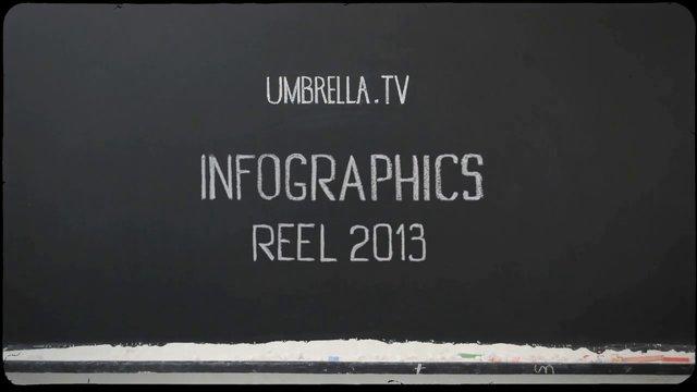 Infographic Reel 2013
