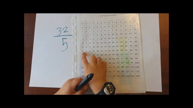 Converting Improper Fractions to Mixed Numbers on Vimeo