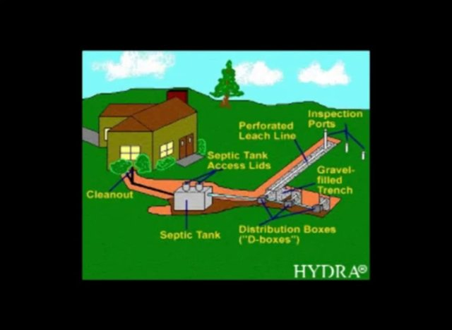 Septic tank bad smell on vimeo for Septic tank fumes in house